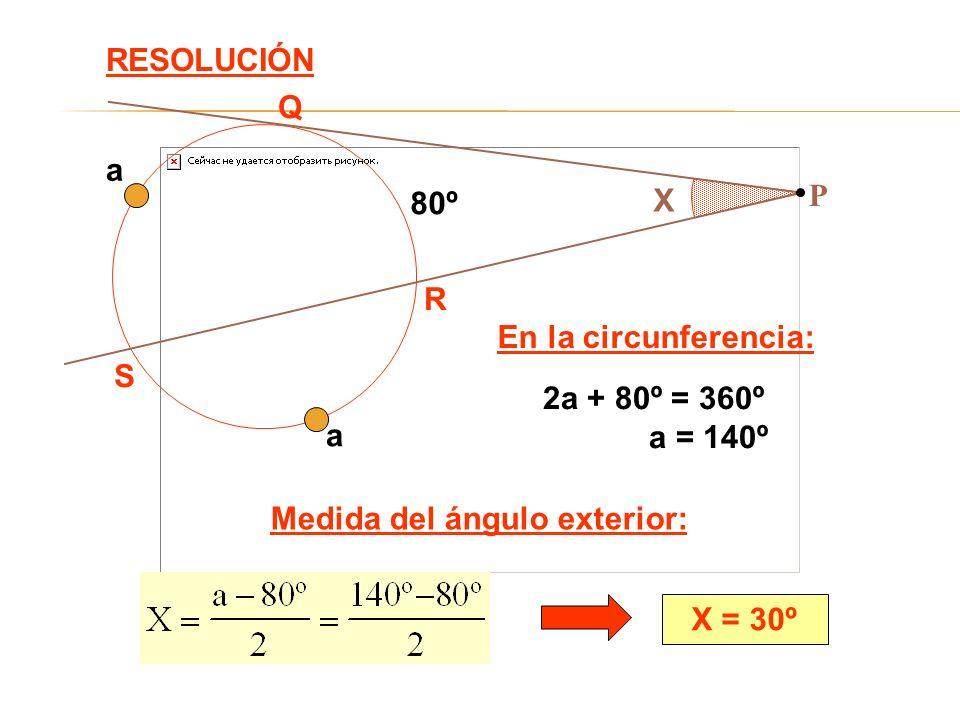 RESOLUCIÓNX. Q. R. S. 80º. P. a. En la circunferencia: 2a + 80º = 360º. a = 140º. Medida del ángulo exterior: