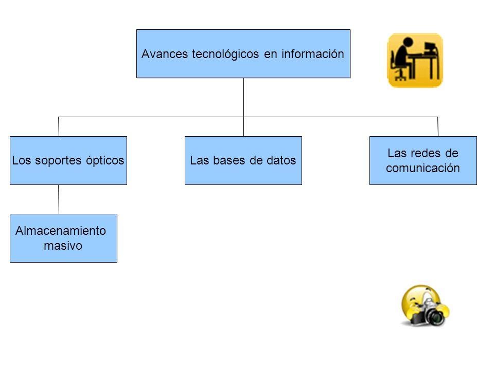 Avances tecnológicos en información