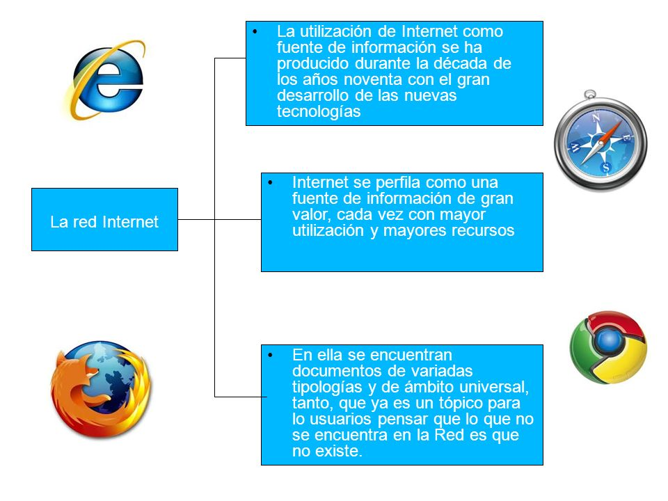 La utilización de Internet como fuente de información se ha producido durante la década de los años noventa con el gran desarrollo de las nuevas tecnologías