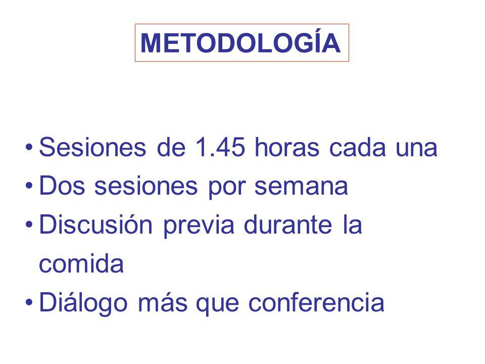 METODOLOGÍA Sesiones de 1.45 horas cada una. Dos sesiones por semana. Discusión previa durante la comida.