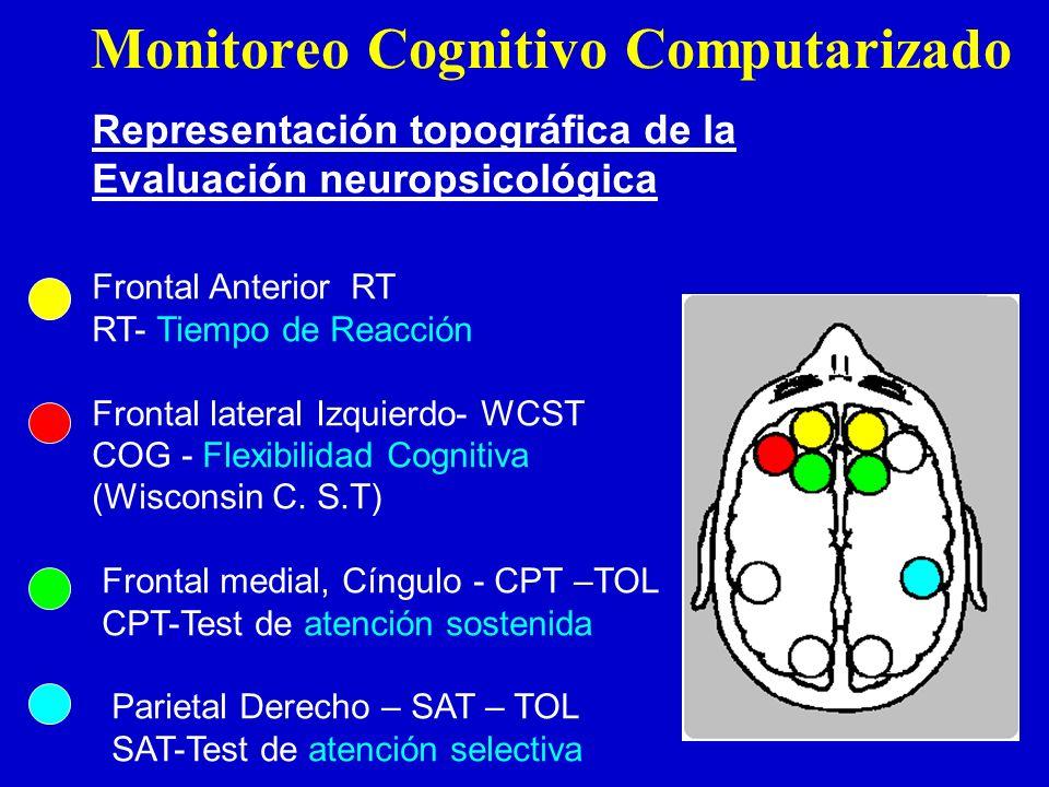 Monitoreo Cognitivo Computarizado