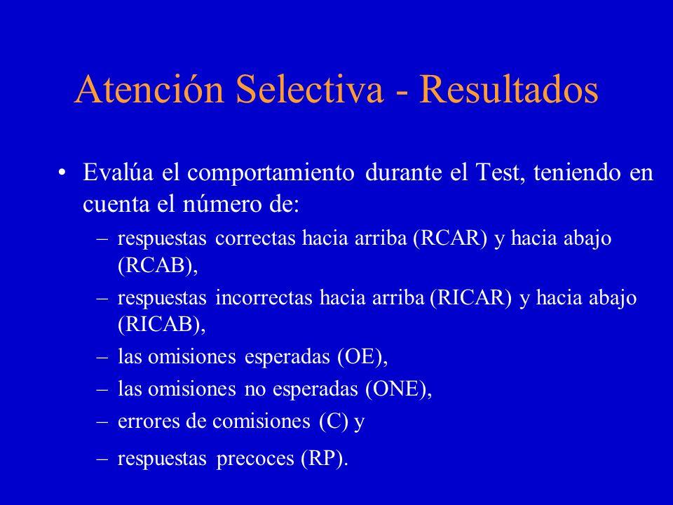 Atención Selectiva - Resultados