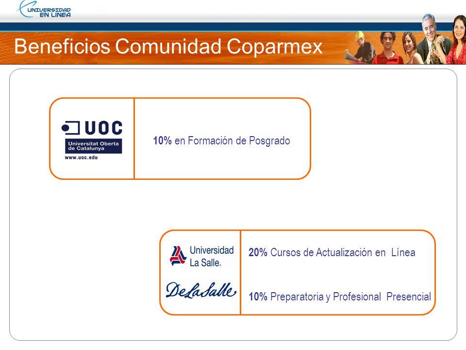 Beneficios Comunidad Coparmex