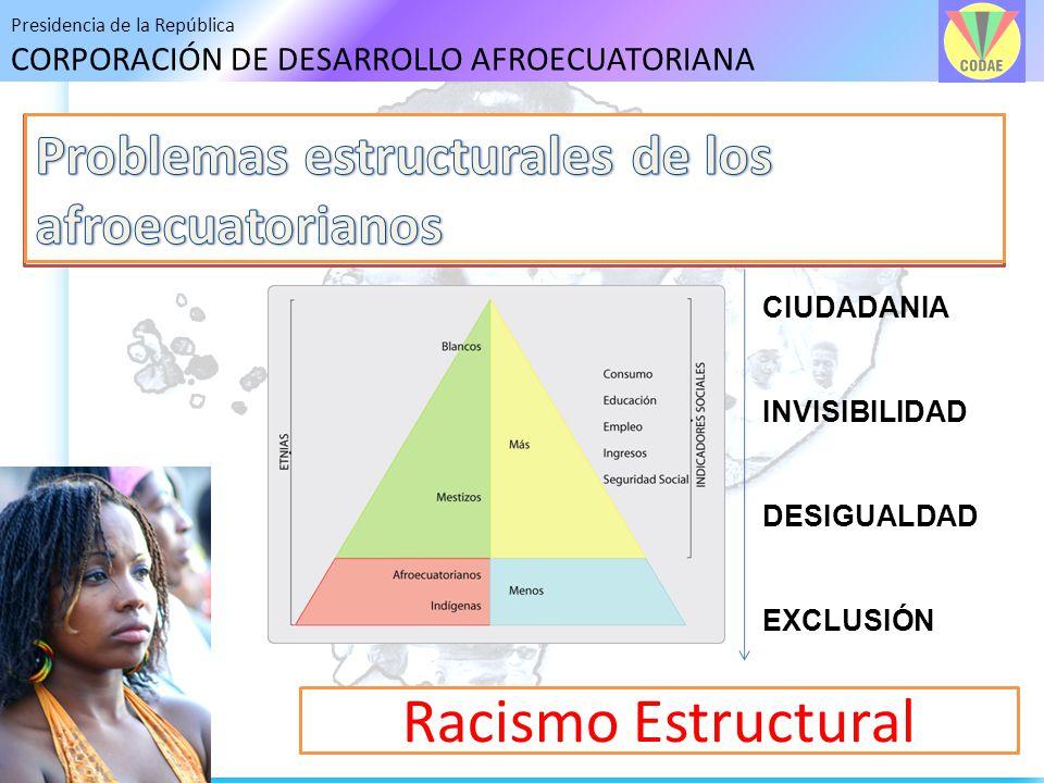 Racismo Estructural Problemas estructurales de los afroecuatorianos