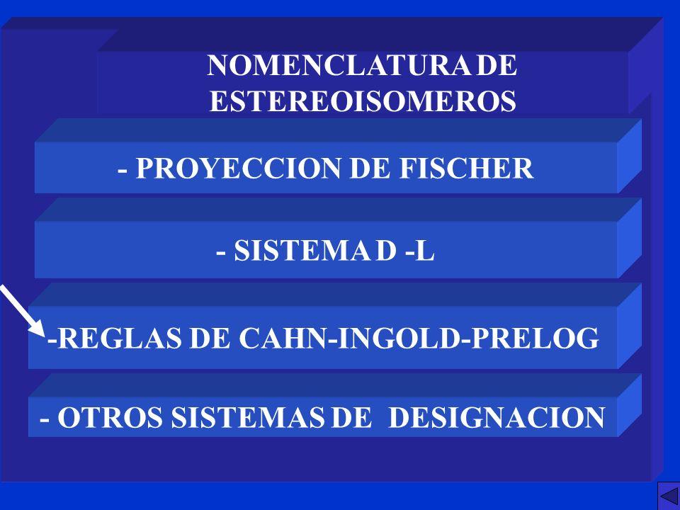 NOMENCLATURA DE ESTEREOISOMEROS