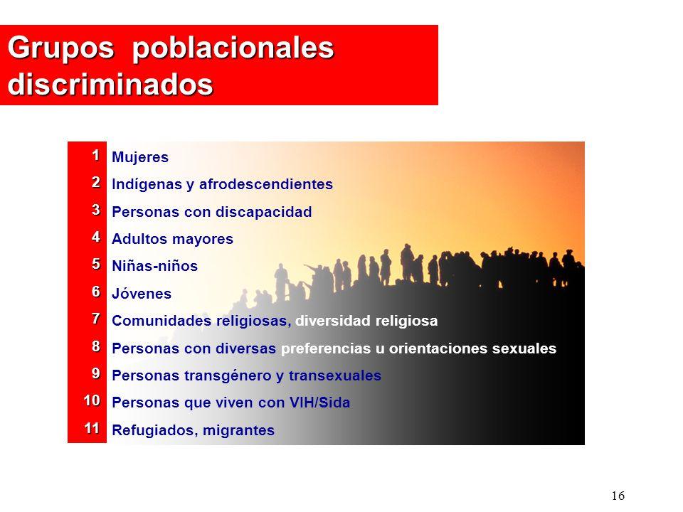Grupos poblacionales discriminados