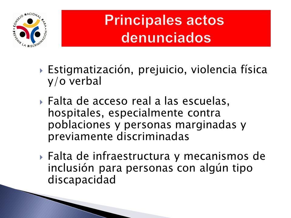 Estigmatización, prejuicio, violencia física y/o verbal