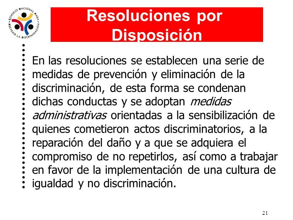 Resoluciones por Disposición