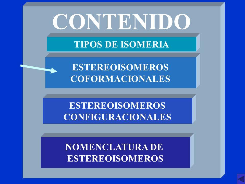 ESTEREOISOMEROS COFORMACIONALES ESTEREOISOMEROS CONFIGURACIONALES