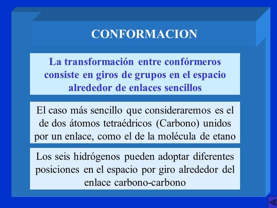 CONFORMACIONLa transformación entre confórmeros consiste en giros de grupos en el espacio alrededor de enlaces sencillos.