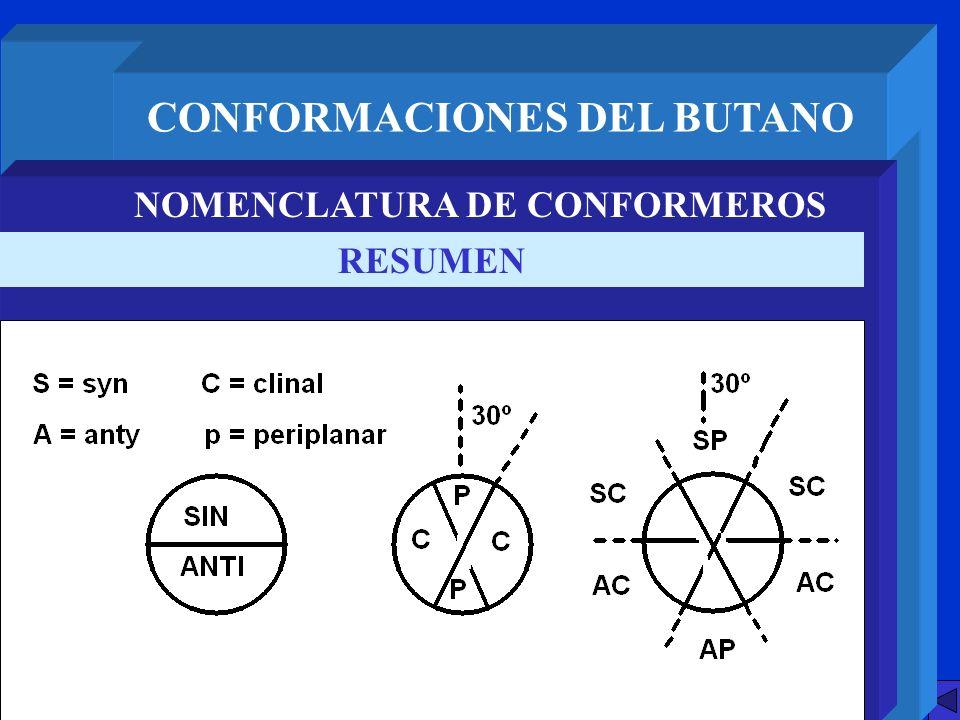 CONFORMACIONES DEL BUTANO NOMENCLATURA DE CONFORMEROS