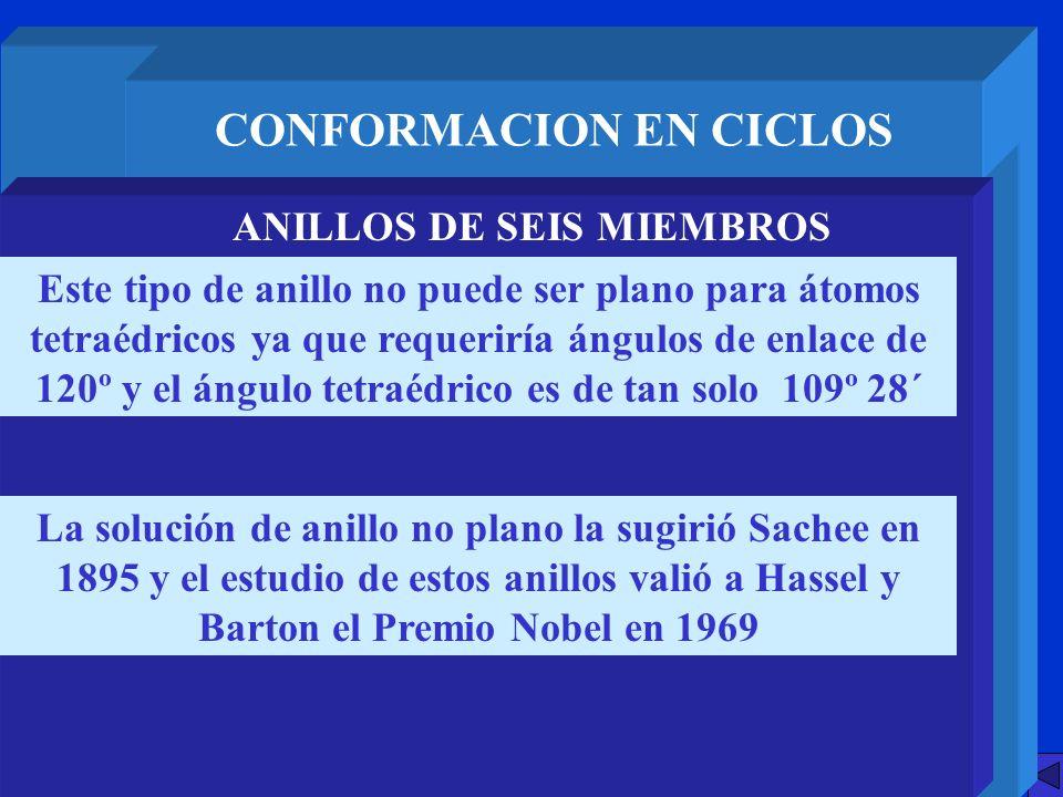 CONFORMACION EN CICLOS ANILLOS DE SEIS MIEMBROS