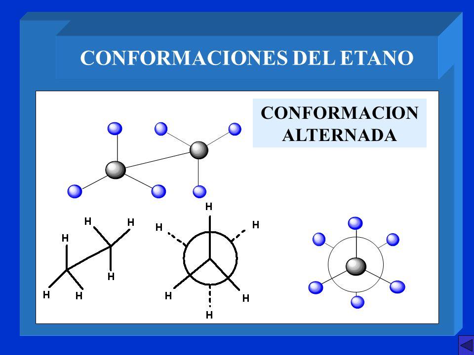 CONFORMACIONES DEL ETANO
