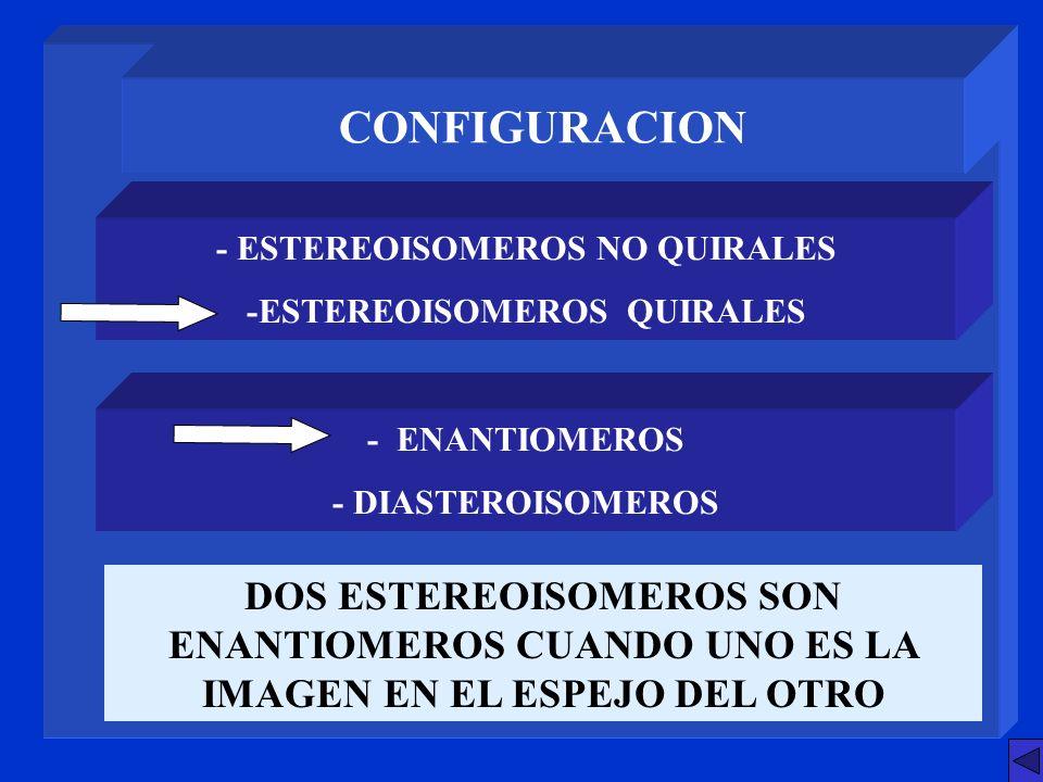 CONFIGURACION- ESTEREOISOMEROS NO QUIRALES -ESTEREOISOMEROS QUIRALES. - ENANTIOMEROS - DIASTEROISOMEROS.