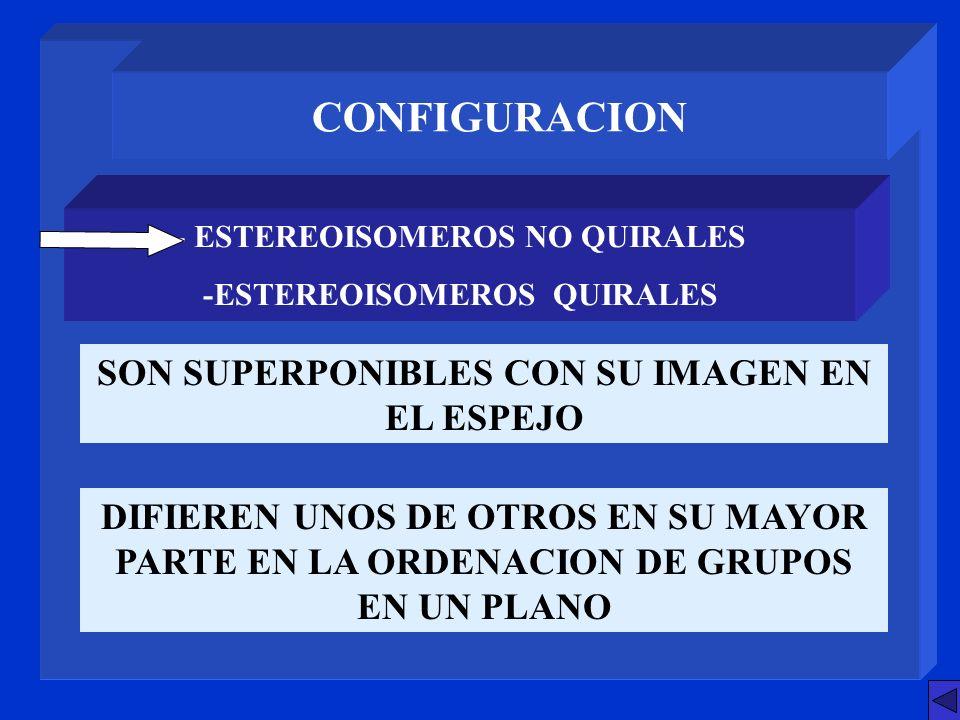 - ESTEREOISOMEROS NO QUIRALES -ESTEREOISOMEROS QUIRALES