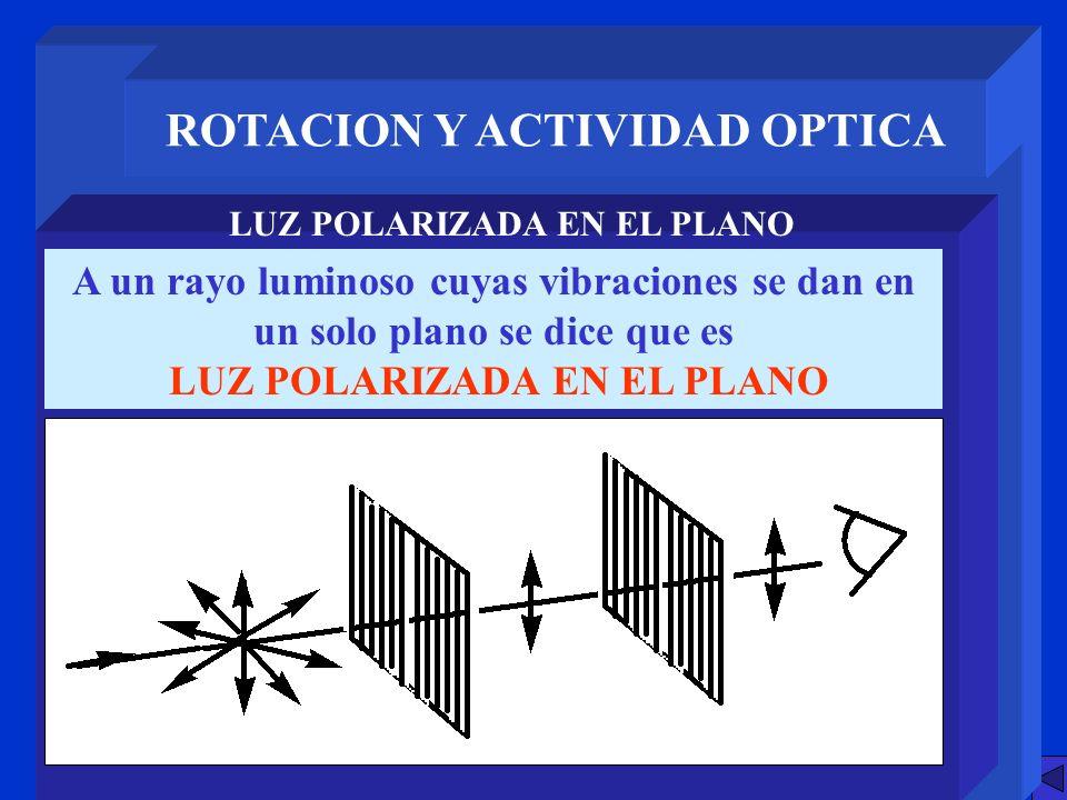 ROTACION Y ACTIVIDAD OPTICA