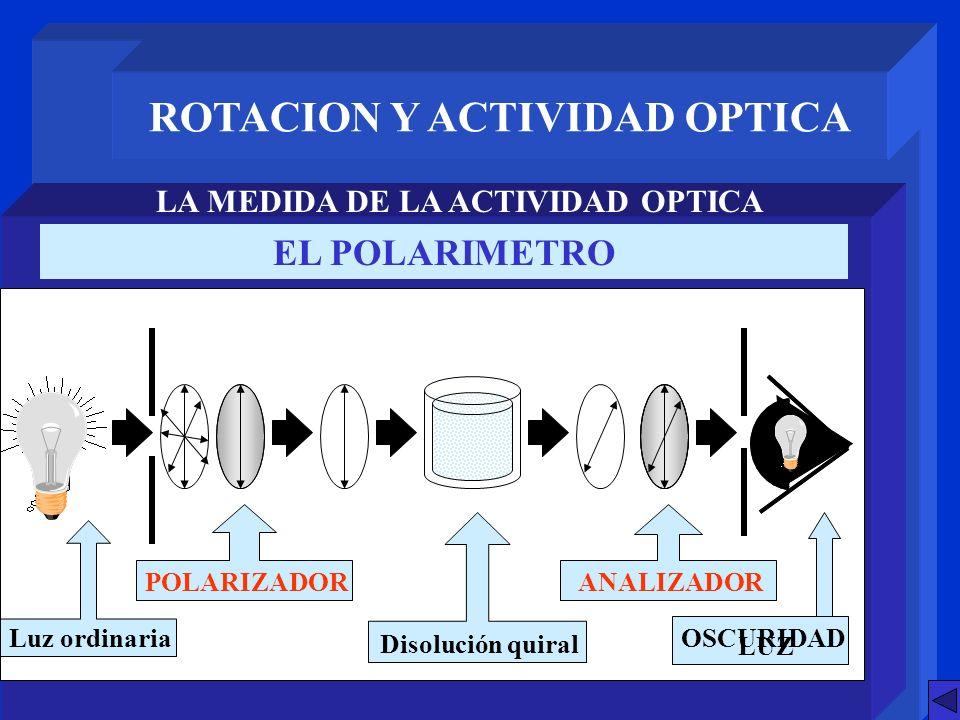 ROTACION Y ACTIVIDAD OPTICA LA MEDIDA DE LA ACTIVIDAD OPTICA