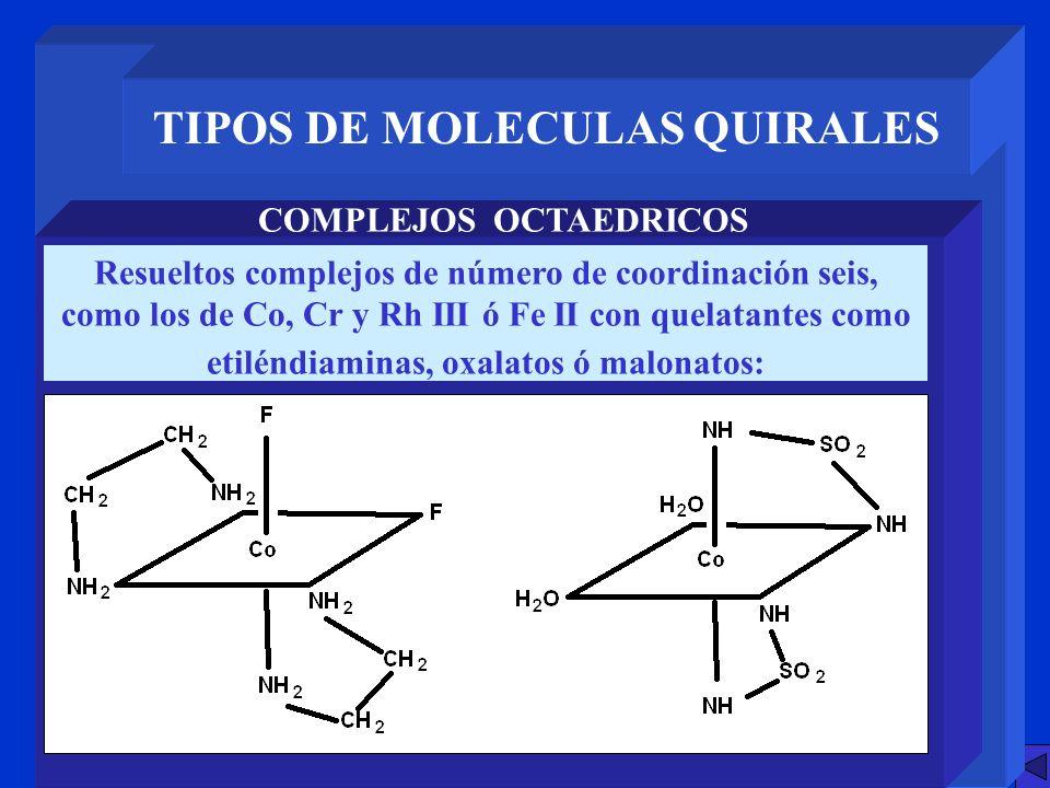 TIPOS DE MOLECULAS QUIRALES COMPLEJOS OCTAEDRICOS