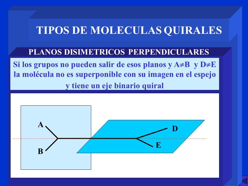 TIPOS DE MOLECULAS QUIRALES PLANOS DISIMETRICOS PERPENDICULARES