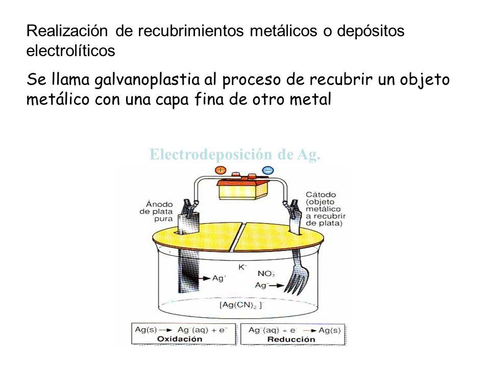 Electrodeposición de Ag.