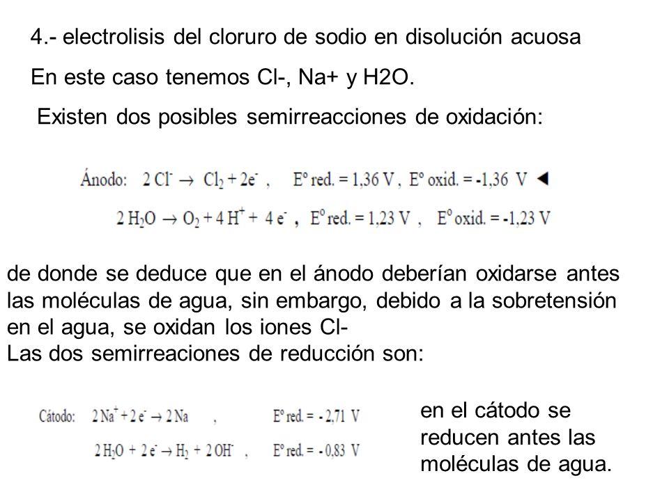 4.- electrolisis del cloruro de sodio en disolución acuosa