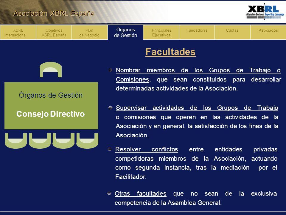 Facultades Órganos de Gestión Consejo Directivo