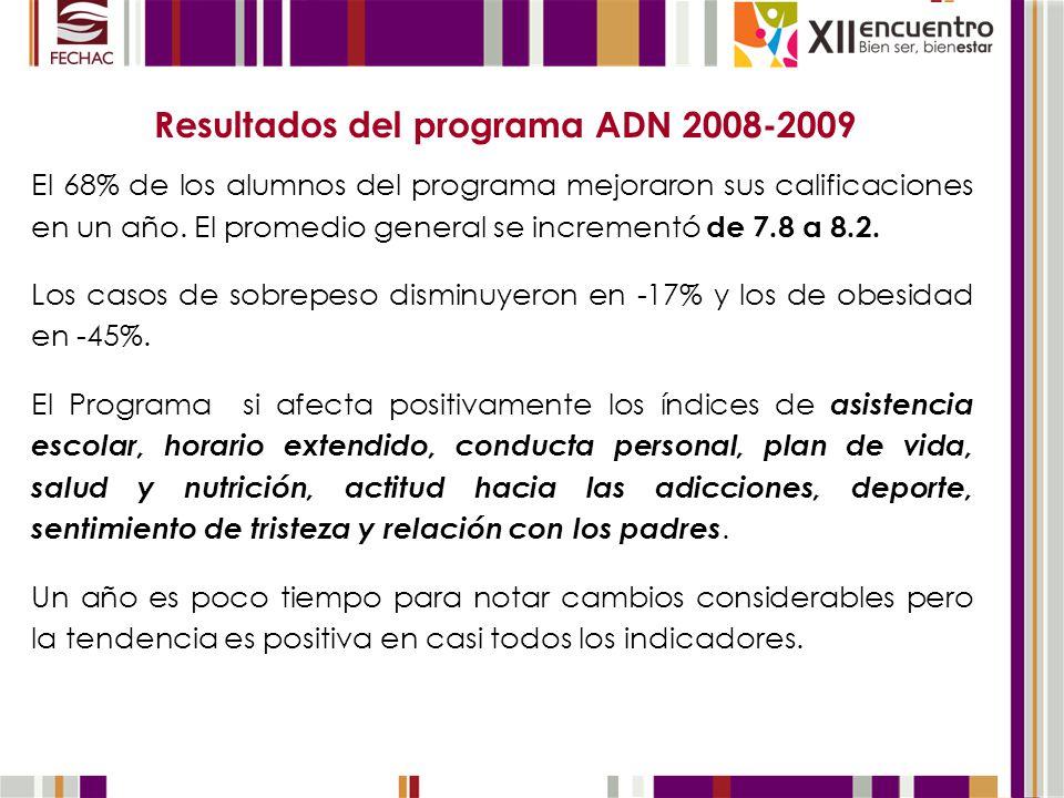 Resultados del programa ADN 2008-2009