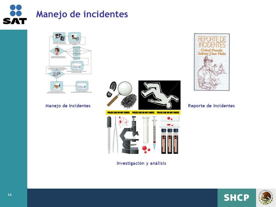 Manejo de incidentes Manejo de Incidentes Reporte de Incidentes