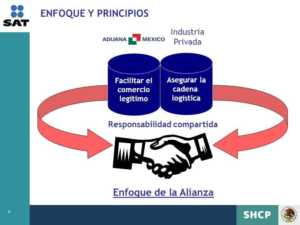 ENFOQUE Y PRINCIPIOS Enfoque de la Alianza Industria Privada