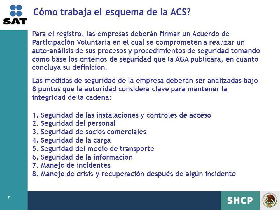 Cómo trabaja el esquema de la ACS