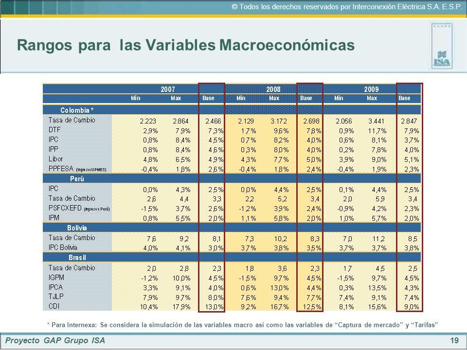 Rangos para las Variables Macroeconómicas