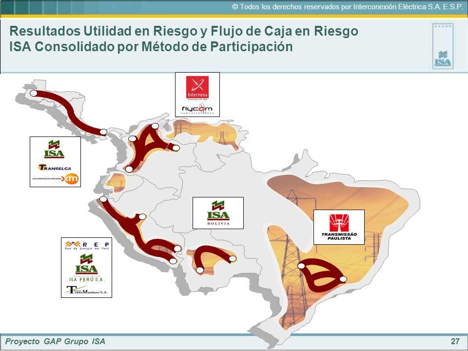 Resultados Utilidad en Riesgo y Flujo de Caja en Riesgo ISA Consolidado por Método de Participación
