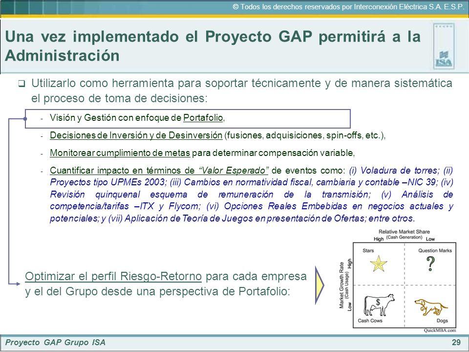 Una vez implementado el Proyecto GAP permitirá a la Administración