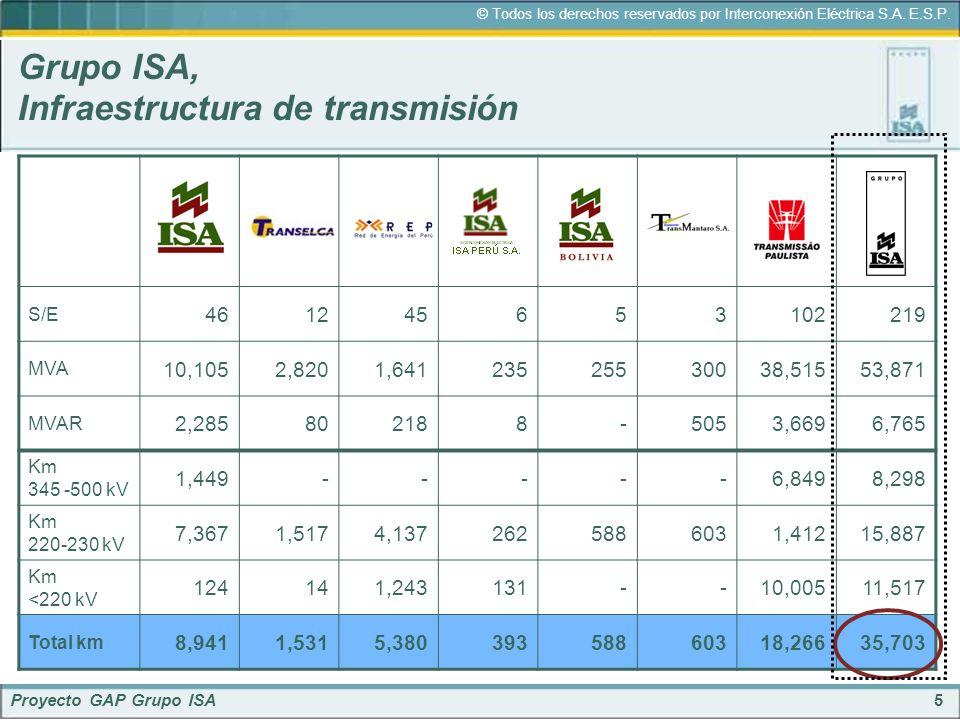 Grupo ISA, Infraestructura de transmisión