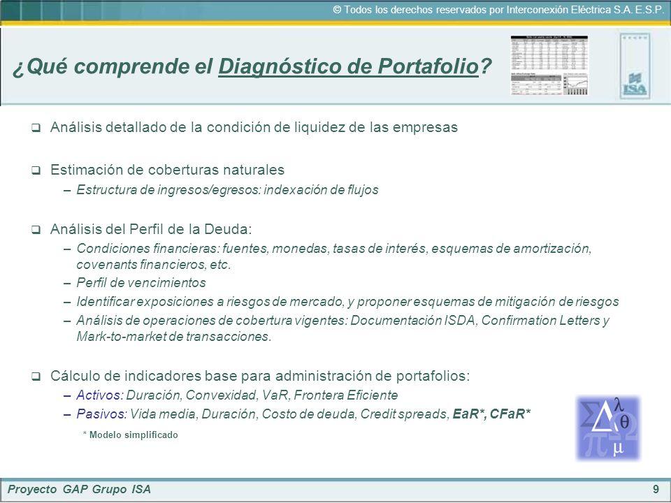 ¿Qué comprende el Diagnóstico de Portafolio