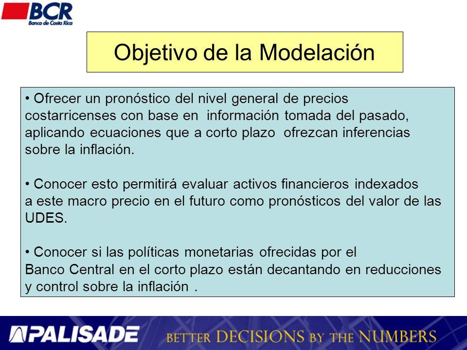 Objetivo de la Modelación