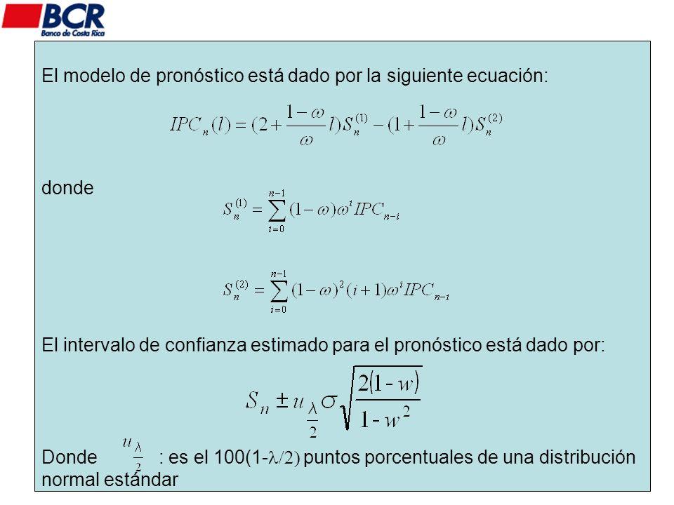 El modelo de pronóstico está dado por la siguiente ecuación: