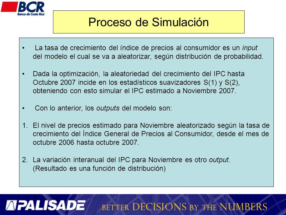 Proceso de Simulación La tasa de crecimiento del índice de precios al consumidor es un input.