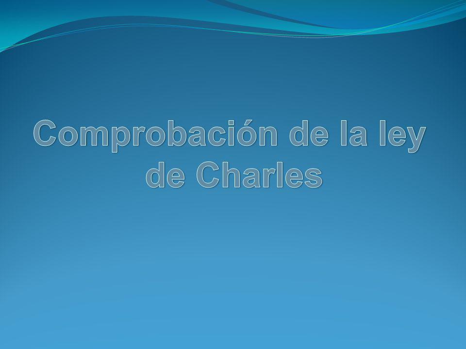 Comprobación de la ley de Charles