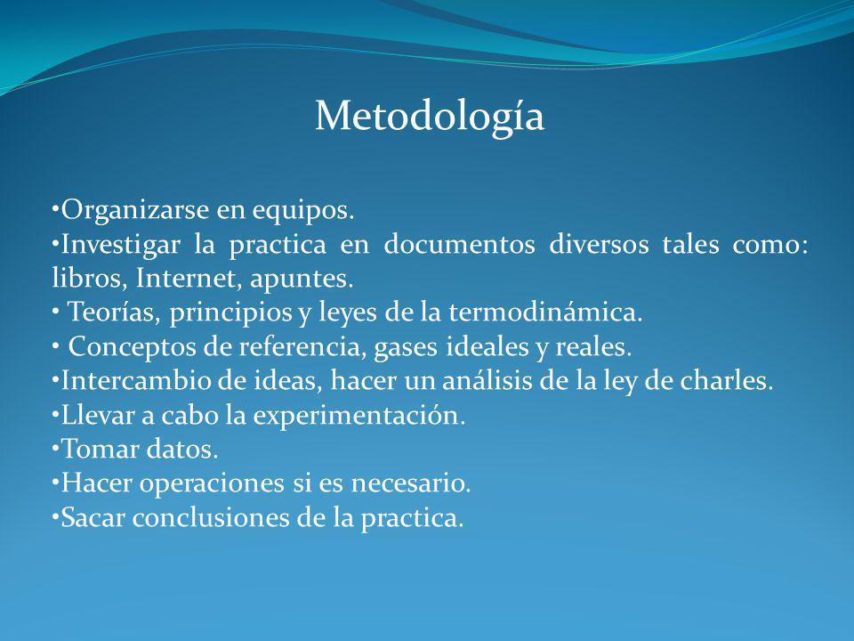 Metodología Organizarse en equipos.