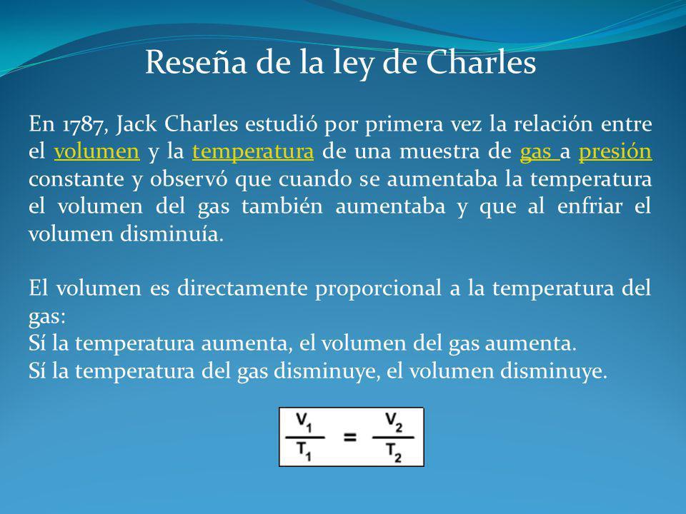 Reseña de la ley de Charles