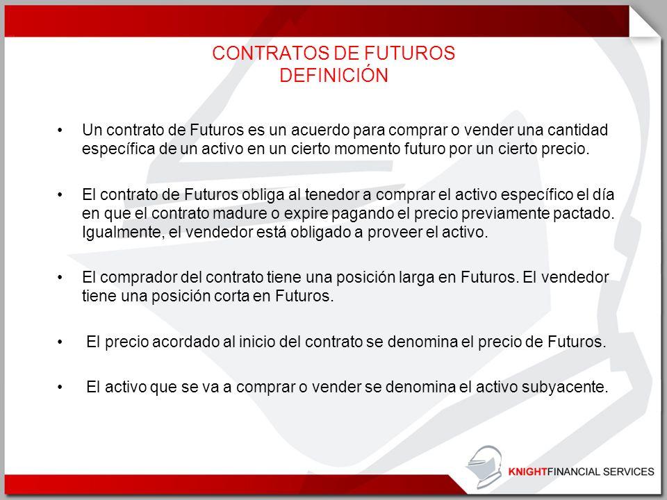 CONTRATOS DE FUTUROS DEFINICIÓN