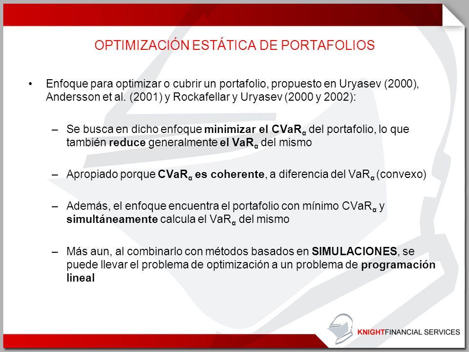 OPTIMIZACIÓN ESTÁTICA DE PORTAFOLIOS