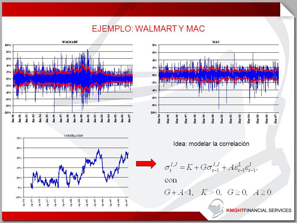 EJEMPLO: WALMART Y MAC Idea: modelar la correlación