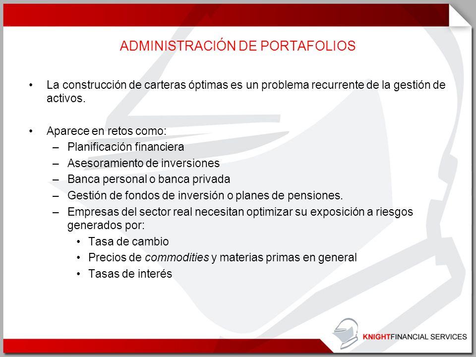 ADMINISTRACIÓN DE PORTAFOLIOS