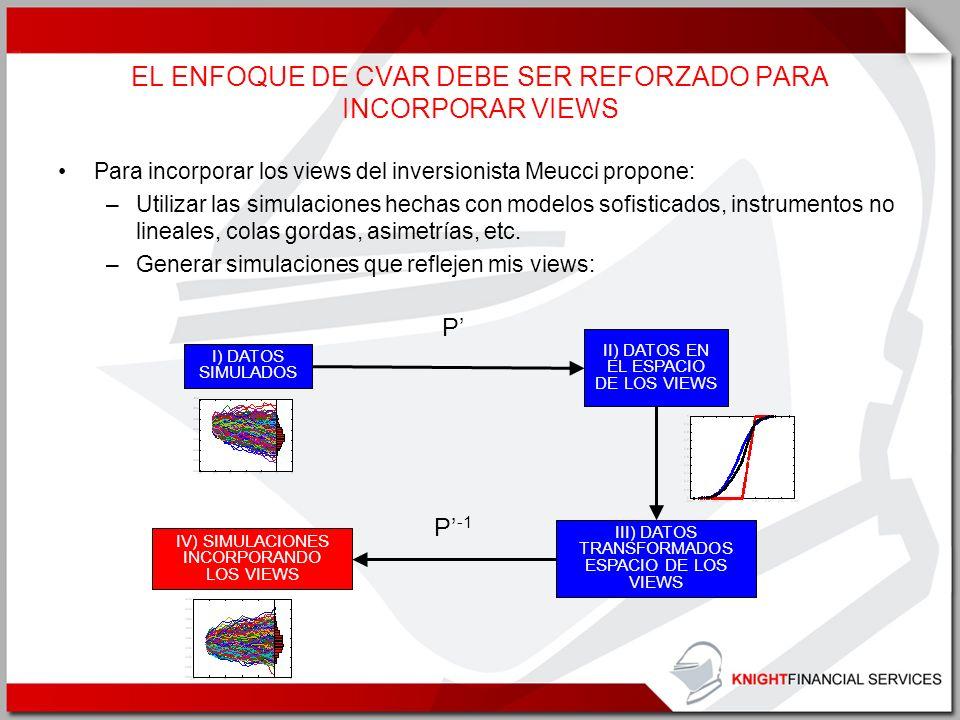 EL ENFOQUE DE CVAR DEBE SER REFORZADO PARA INCORPORAR VIEWS