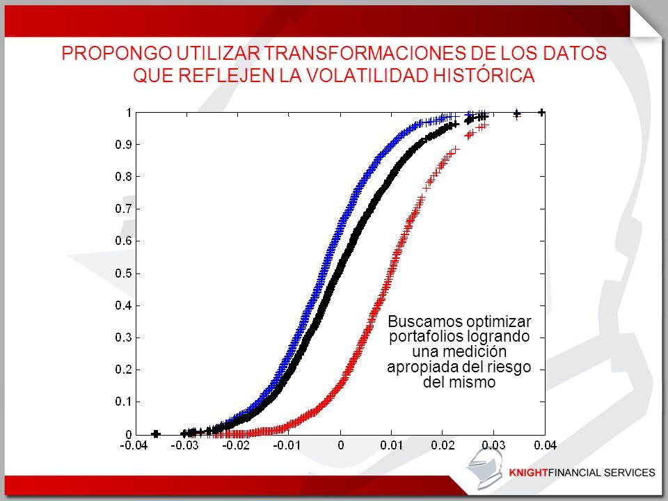 PROPONGO UTILIZAR TRANSFORMACIONES DE LOS DATOS QUE REFLEJEN LA VOLATILIDAD HISTÓRICA
