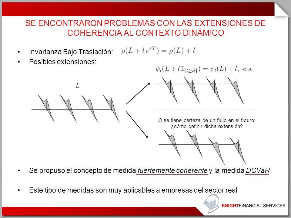 SE ENCONTRARON PROBLEMAS CON LAS EXTENSIONES DE COHERENCIA AL CONTEXTO DINÁMICO