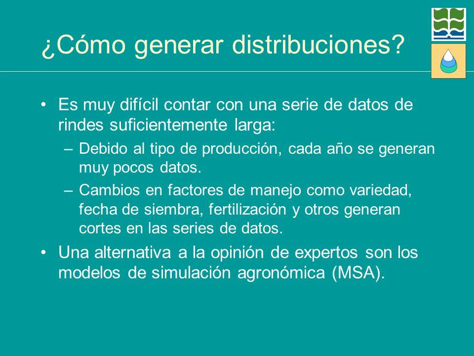 ¿Cómo generar distribuciones