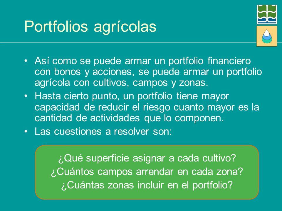 Portfolios agrícolas